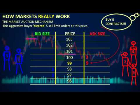 How The Financial Markets REALLY Work - The Depth of Market