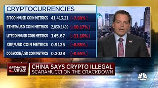 People in China are hedging against crypto with blockchain: Anthony Scaramucci