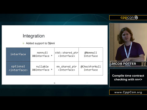 "CppCon 2015: Jacob Potter ""Compile-time contract checking with nn"