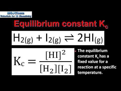 7.1 Reaction quotient (Q) and equilibrium constant (Kc)