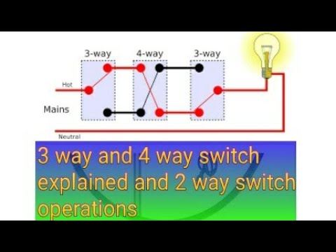3way & 4way/How to Wire a 4 Way Switch/How To Wire 3-Way Switches/Four-way Switches & How They Work