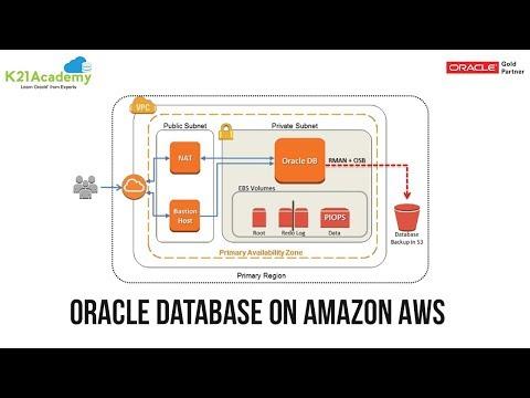Oracle Database on Amazon AWS