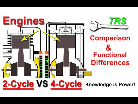 2 Stroke VS 4 Stroke - Engine Function/Workings/How it works/Differences