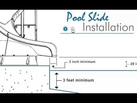 SR Smith Inground Pool Slide Installation Video