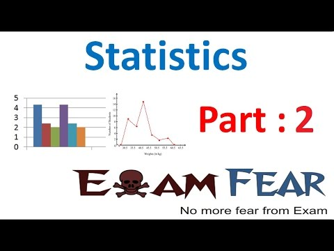 Maths Statistics part 2 (Primary, secondary data, Presentation) CBSE class 9 Mathematics IX