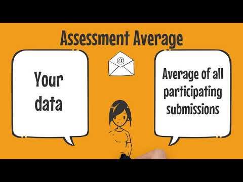 Ohio Common Assessments