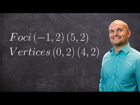 Writing the equation of a hyperbola given the foci and vertices
