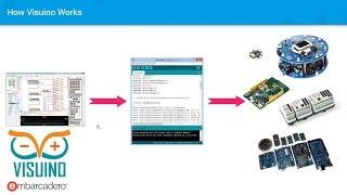 Video Tutorial: Arduino Uno: Bitmap animation on ILI9341 TFT