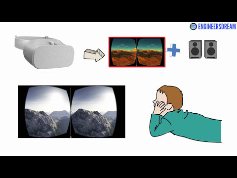 1. WHAT IS VIRTUAL REALITY? |  BUILD VIRTUAL REALITY GAMES FOR GOOGLE CARDBOARD USING UNITY