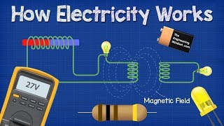 Download How ELECTRICITY works - working principle Video