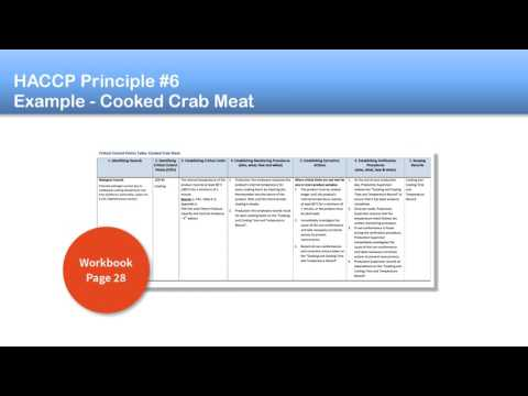 Part 8. HACCP Principle 6:   Establishing Verification Procedures