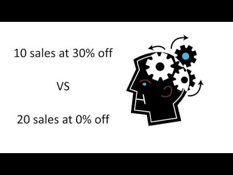 Increase sales & revenue with Assetion payment options