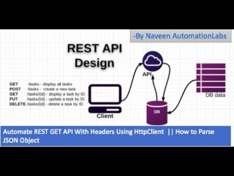 Rest API GET Call using HTTP Client || Validate JSON Response - Rest API Automation - Part-4