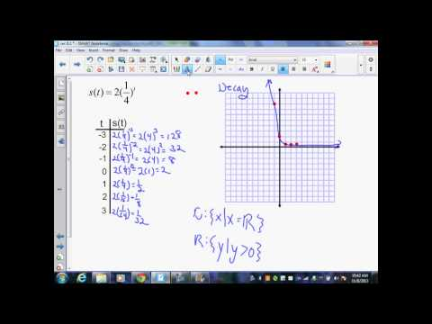 sec8 1 Exploring Exponential Models