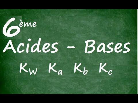Kw Ka Kb Kc