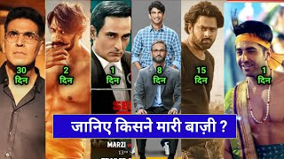 Box Office Collection of Dream Girl, Pailwaan, Section 375,Saaho, Mission Mangal, Chhichhore,