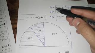 مادة الاجتماعيات : ضمان 3 نقط في المبيانات .