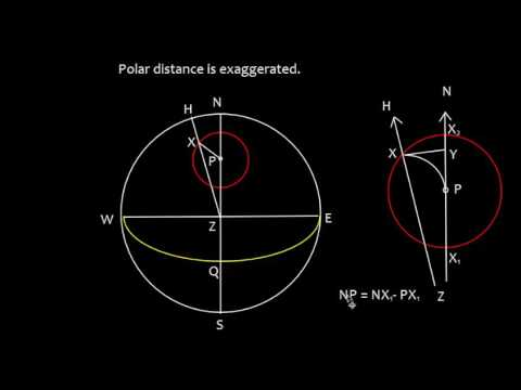 Celestial Navigation _Latitude  by Pole Star _ Part 1_ Theory