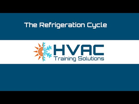 HVAC Contractors Tech Training Packages - The Refrigeration Cycle