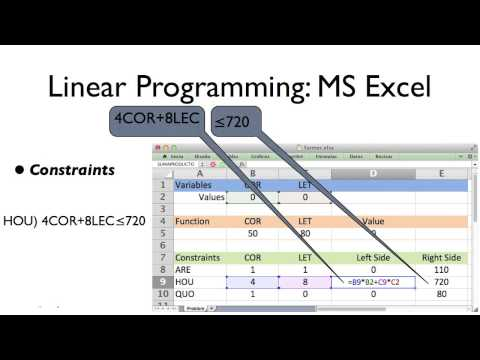 To solve a Linear Programming Model with Microsoft Excel