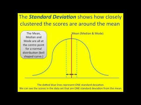 Descriptive Statistics for A Level Psychology (& research methods practice)