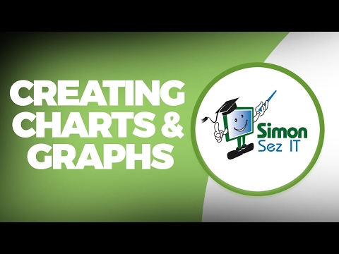 Excel 2010 Training - The Basics of Creating Charts and Graphs