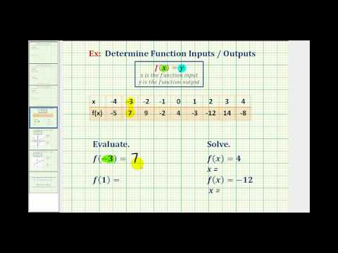 Ex:  Evaluate a Function and Solve for a Function Value Given a Table