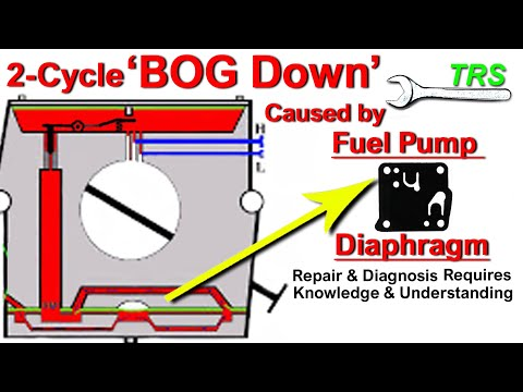 1 Reason an Engine Loses Power, Won't Start, Cuts Out, Bog Down/Two Stroke Cycle/Fuel Pump Diaphragm