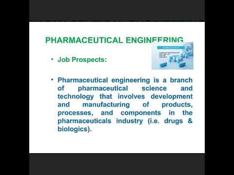 Admission opens in  Pharmaceutical Engineering,Animal Husbandry , Fisheries , Kanyakumari , India