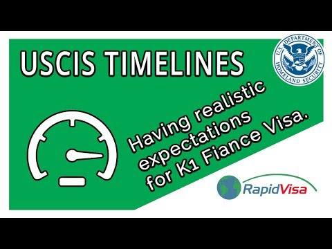 USCIS Timelines - Having Realistic Expectations for the K1 Fiance Visa