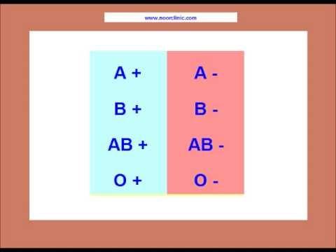 Blood Group Type In Urdu/Hindi Noor Clinic Video
