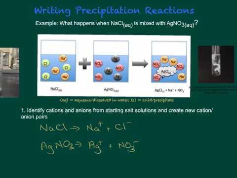 Writing Precipitation Reactions