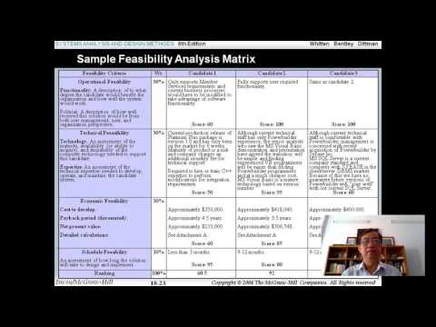 Chapter 10: Feasibility Analysis And System Proposal