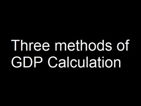 Three methods of GDP Calculation