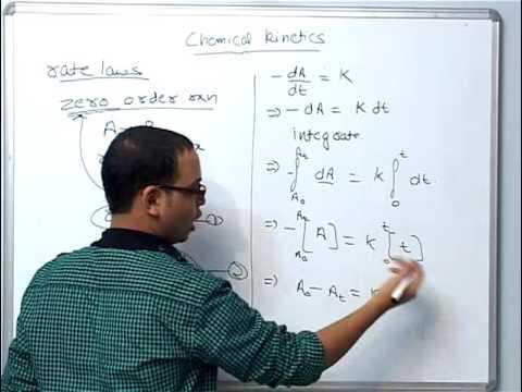 Zero order reaction - Chemical Kinetics part 4