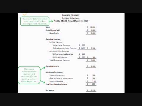 5 Minute Finance Lesson: Financial Statement Basics