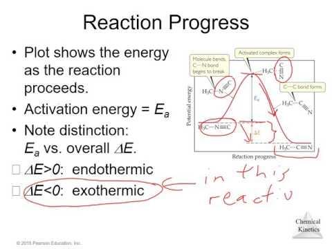 Activation energy & temperature part 1
