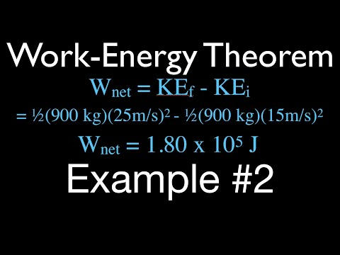 Physics, Work Energy Theorem, Velocity of an Object