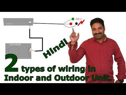 Indoor to outdoor wiring - Hindi