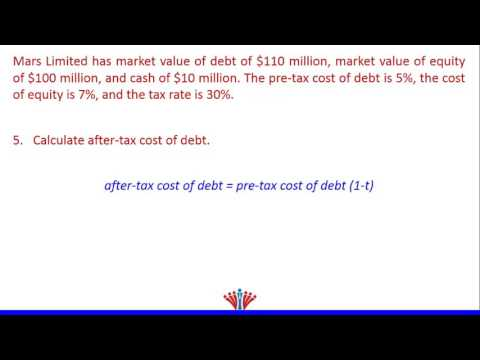 WACC Example 2 finding after tax cost of debt
