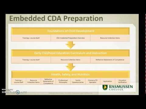 Rasmussen CDA Credential- Overview & Getting Started
