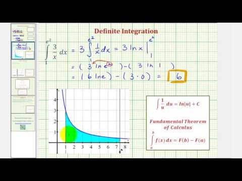 Ex: Evaluate a Definite Integral of a Basic Quotient - Area Under a Curve