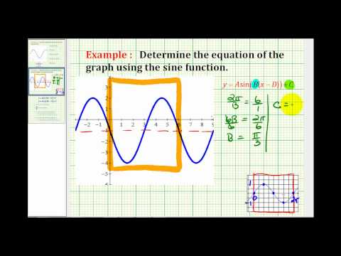 Example:  Determine the Equation of a Transformed Sine Function From a Graph