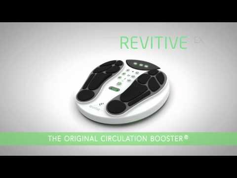 Revitive CX TV Commercial