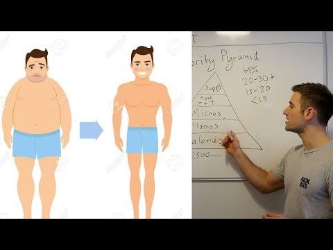 How to Reduce Body Fat - The Priority Pyramid