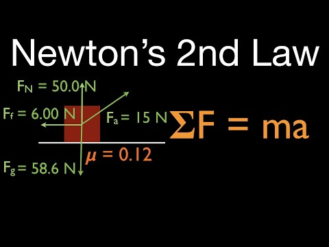 Newton's 2nd Law (4 of 21) Calculate Acceleration with Friction, Net Force Above the Horizontal