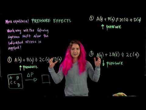 CHEM 001C Le Chatelier's Principle - Pressure Problems