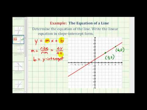 Ex 1:  Find the Equation of a Line in Slope Intercept Form Given the Graph of a Line