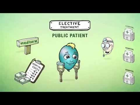 Video   Going to Hospital in Australia nib Health Insurance Explained