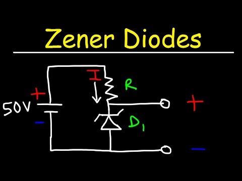 Zener Diodes